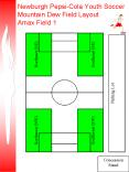 Newburgh PepsiCola Youth Soccer Mountain Dew Field Layout Amax Field 1 PowerPoint PPT Presentation