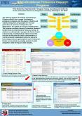 NIAID-Biodefense Proteomics Research Programs PowerPoint PPT Presentation