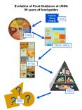 Rebuilding the Food Guide Pyramid PowerPoint PPT Presentation