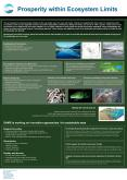 Prosperity within Ecosystem Limits PowerPoint PPT Presentation