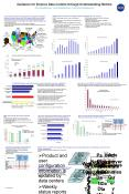 Guidance for Science Data Centers through Understanding Metrics John.F.Moses@nasa.gov  Carol.L.Boquist@nasa.gov Tonjua.M.Hines-Watts@nasa.gov PowerPoint PPT Presentation