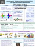 Computer Science Education for elementary school students. PowerPoint PPT Presentation