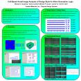 CellBased Aerial Image Analysis of Design Style for 45nm Generation Logic PowerPoint PPT Presentation