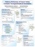 Valency Dictionary of Czech Verbs: Complex Tectogrammatical Annotation PowerPoint PPT Presentation