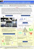 A new spectroscopic observatory in Crteil to measure atmospheric trace gases in solar occultation ge PowerPoint PPT Presentation