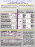 Comparison of Integrated Optics concepts for a near infrared multitelescope beam combiner PowerPoint PPT Presentation