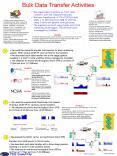 Bulk%20Data%20Transfer%20Activities PowerPoint PPT Presentation