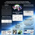 A Proposed Student Built and Operated Satellite: The Gamma Ray Burst Polarization Observer PolOSat PowerPoint PPT Presentation