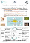 LABORATORY OF FOOD MICROBIOLOGY AND FOOD PRESERVATION PowerPoint PPT Presentation