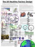 The UK Neutrino Factory Design PowerPoint PPT Presentation
