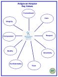 Ardgowan Hospice PowerPoint PPT Presentation
