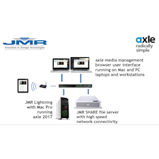 JMR and axle Video Form Partnership to Demonstrate Ingest-to-Delivery Workflow Solution at NAB 2017