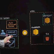 Globo Scales Creative Capacity with AWS Cloud
