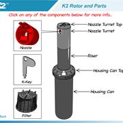 2D - Lawn Sprinkler Components