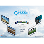 Learn More About The Switch Cumulus at NAB 2018