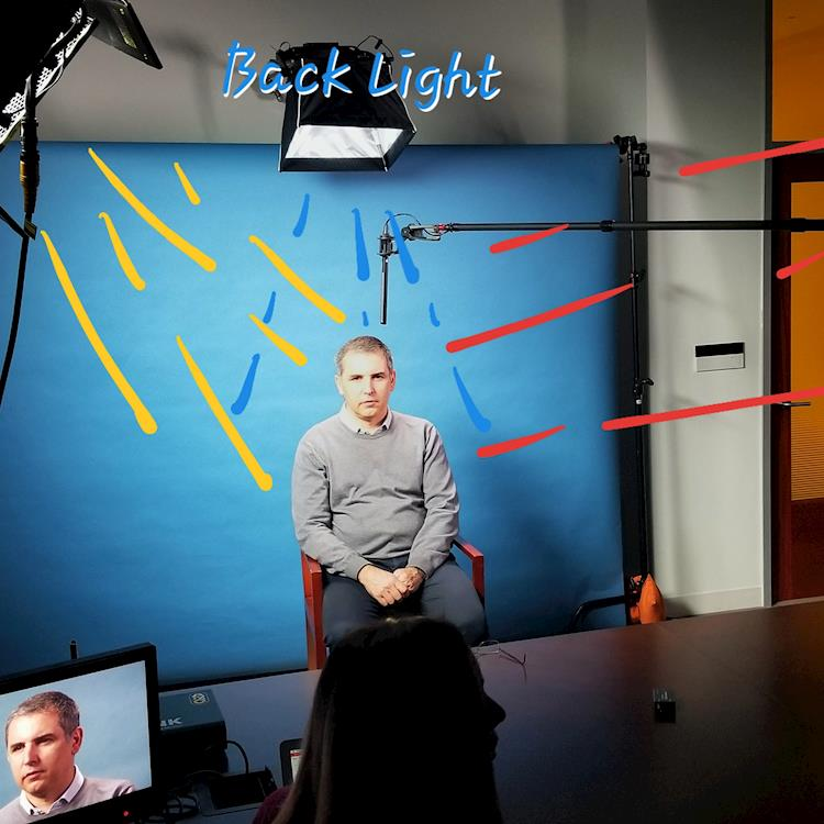 How to achieve the perfect 3-Point interview lighting