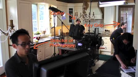 COLD-FX Behind the Scenes at the Television Commercial shoot