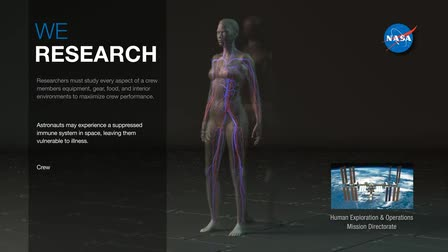 Astronaut health in zero gravity