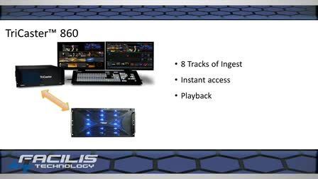 Facilis Technology - CCW 2014