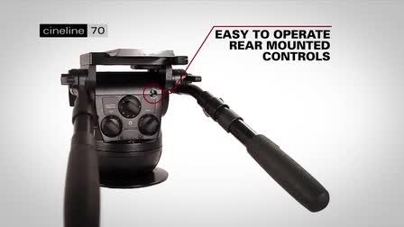 Miller Camera Support