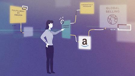 Amazon - Sponsored Products