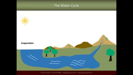 Using Narration for eLearning Teaching Training - The Water Cycle - Jay Prichard