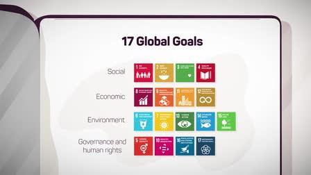 Globals Goals 2030 - United Nations