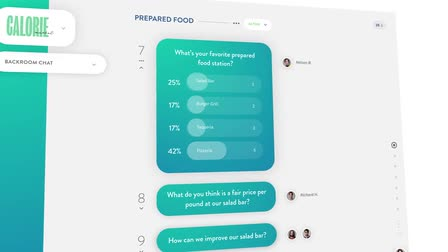 Customer Boardroom Launch - Software Platform