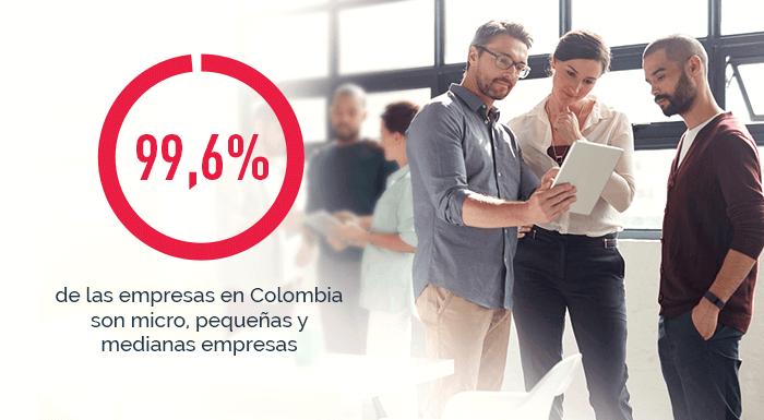 ¿Cuál es la importancia de las pymes en la economía colombiana?