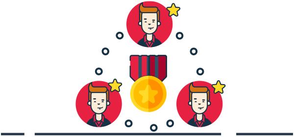 Ilustración 3 clientes fidelizados