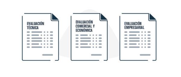 Tipos de evaluación para la selección de proveedores.