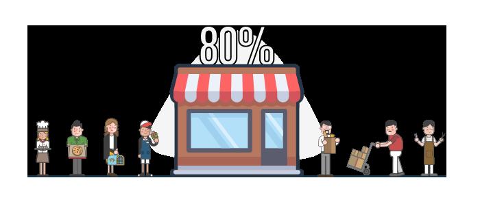 Las pymes son el 80 % de las fuentes de trabajo en el país.