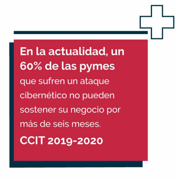 Estadística de ataques informáticos a pymes en Colombia
