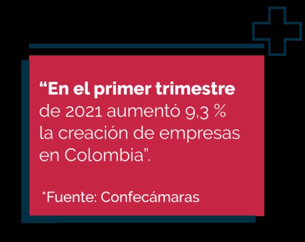 Datos sobre la creación de empresas en Colombia