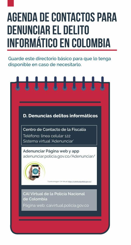 Infografía de contactos donde denunciar los delitos informáticos