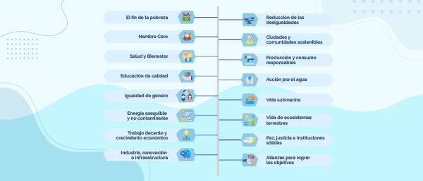 objetivos de desarrollo sostenible para su pyme