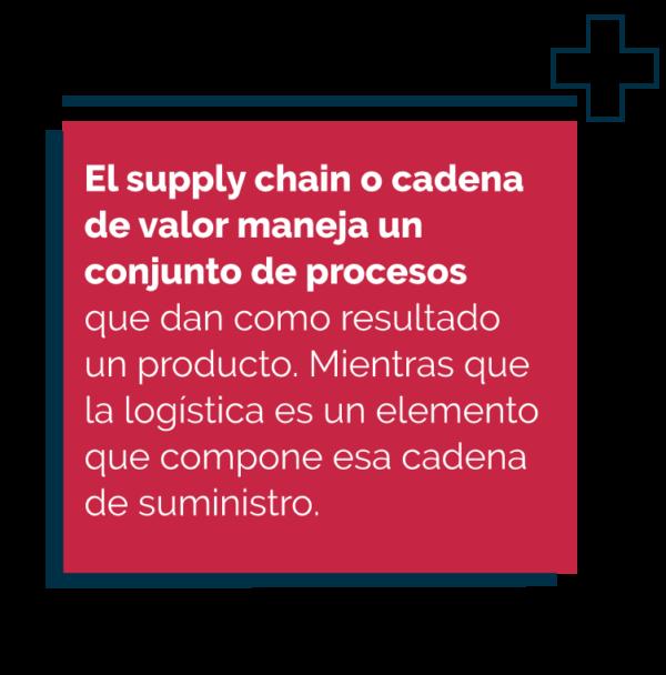 Ilustración definición cadena de suministro