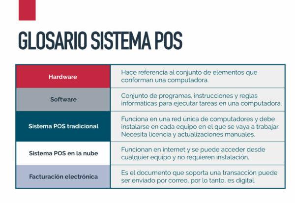 glosario para entender el sistema pos en las empresas
