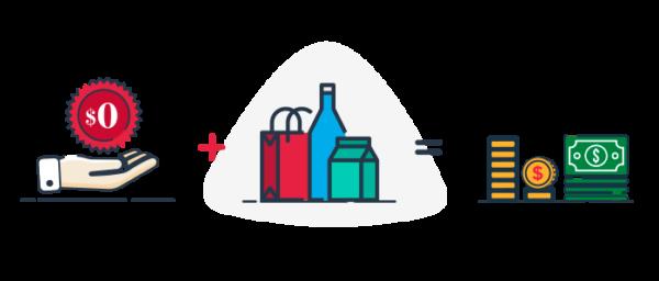Métodos para la fijación de precios en marketing