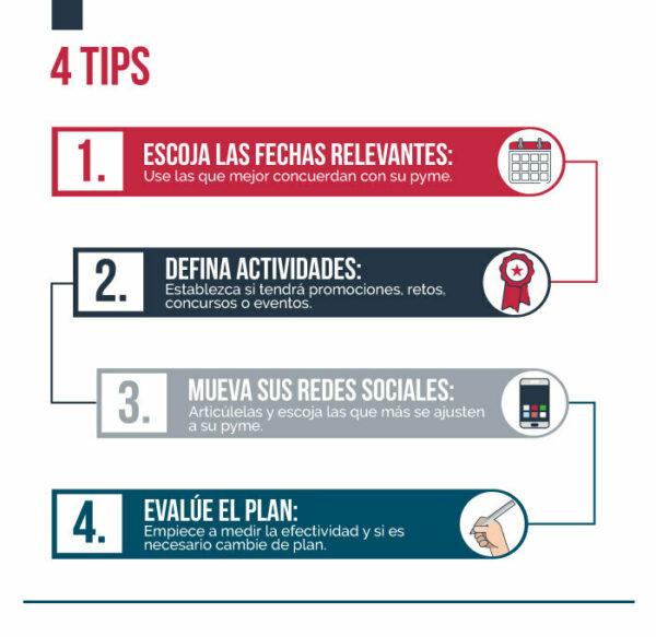 Infografía con pasos para campaña de marketing estacional