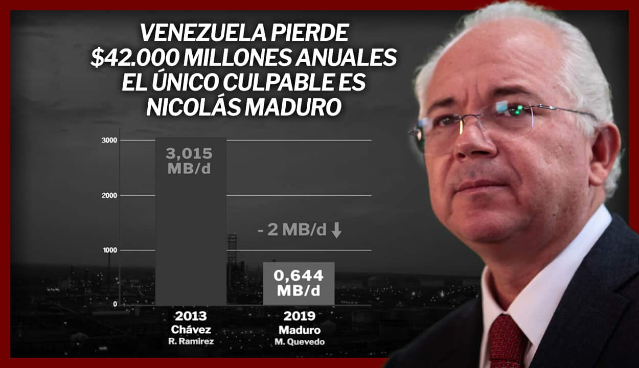 Venezuela pierde con Maduro $42.000 millones anuales por la caída de la producción de crudo