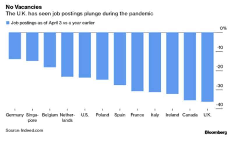 boletin-semanal-no-vacancies