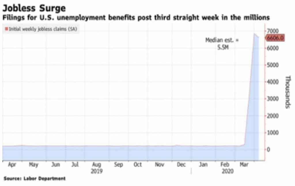boletin-semanal-jobless-surge