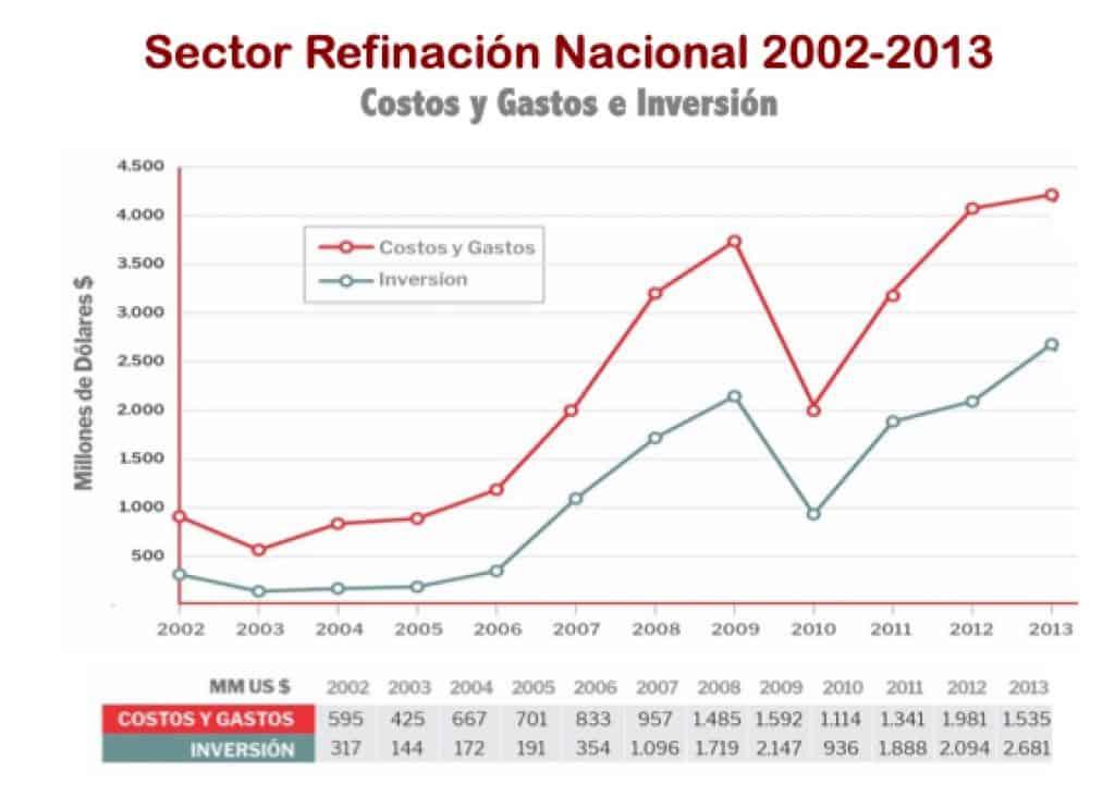 boletin-semanal-sector-refinacion-consumo-nacional
