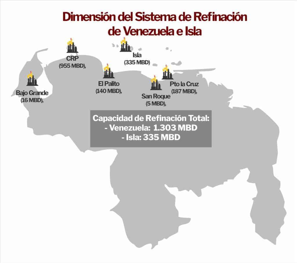 boletin-semanal-dimension-sistema-refinacion-venezuela-isla