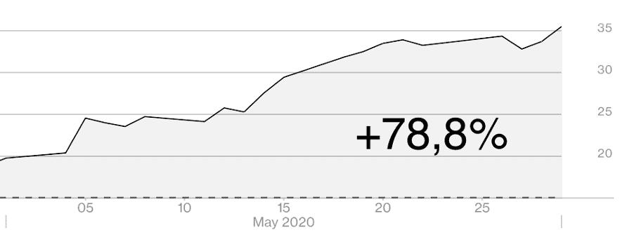 BPS-25-30-mayo-2020-2