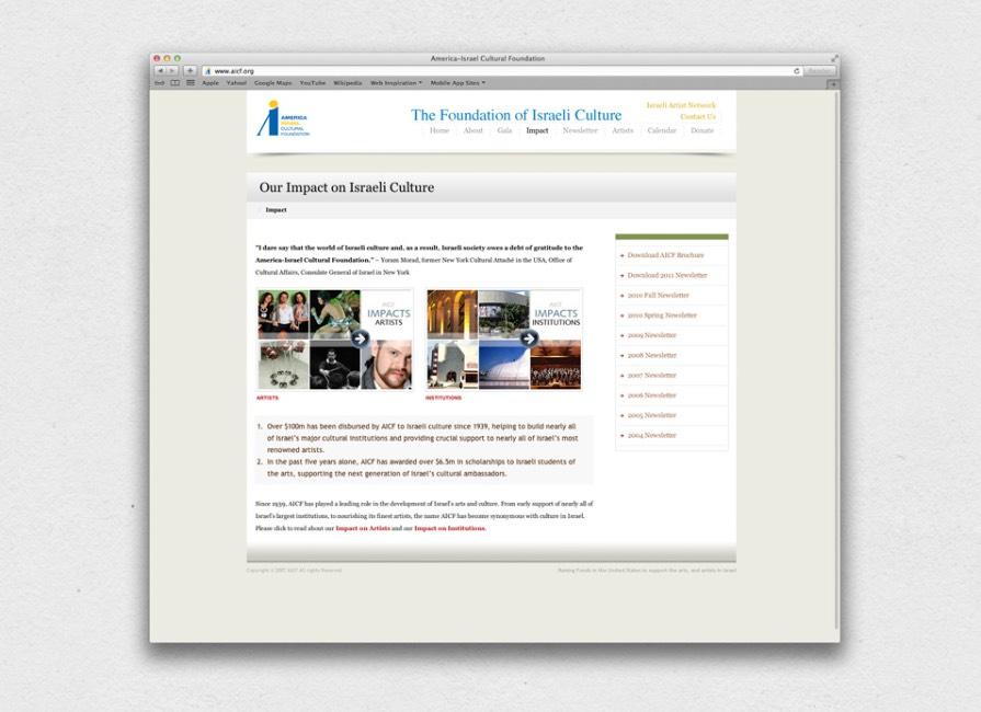 AmericaIsrael Cultural Foundation AICF