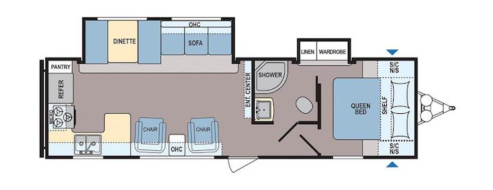 Popular travel trailer floorplans for Bunkhouse floor plans