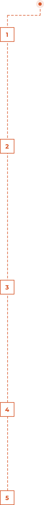timeline graphic sm