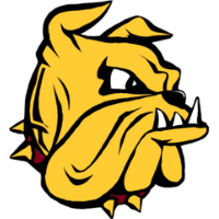 UMD Women's Basketball Camps
